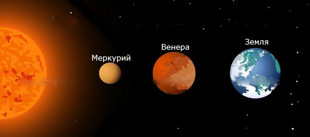Параметры Меркурия