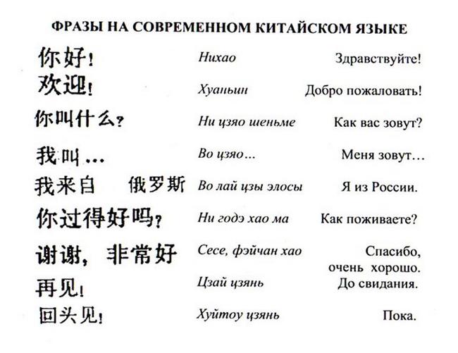 Картинки на китайском языке с переводом