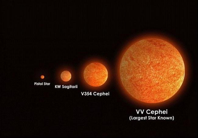 Звезда VV Цефея А