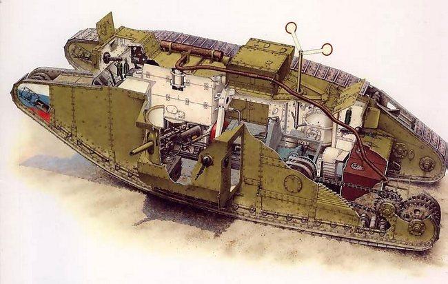 Конструкция танка Большой Вилли
