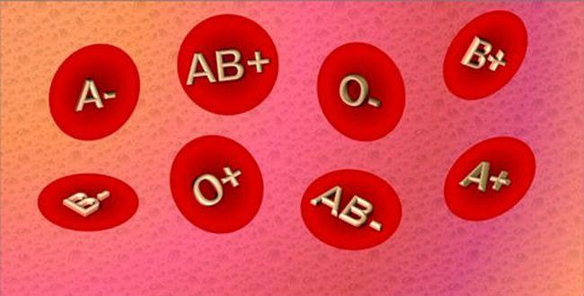 Существуют четыре группы крови
