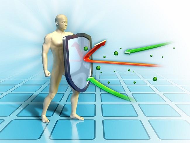 Стабилизация состояния иммунитета