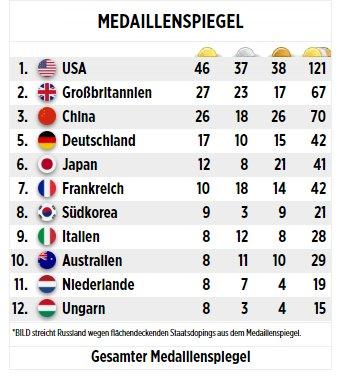 Немецкая пресса насмешила