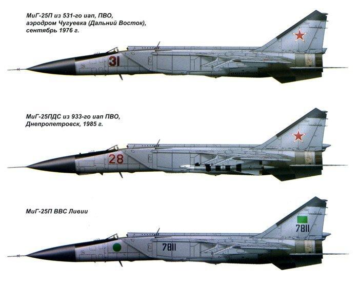 Прицельное оборудование истребителя-перехватчика в версии МиГ-25П