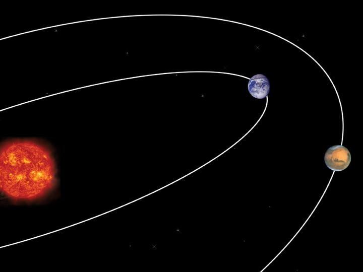 Расстояние от Марса до Земли