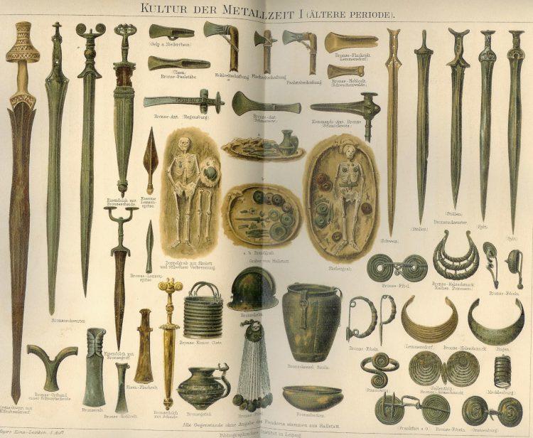 археологическая культура