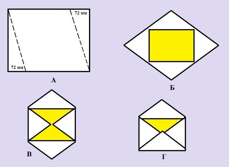 Простой обычный конверт для письма Источник: http://profymama.com/tvorchestvo/podelki-iz-bumagi/konverty-svoimi-rukami.html
