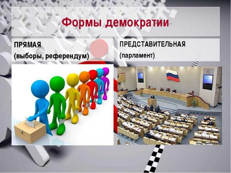 формы демократии
