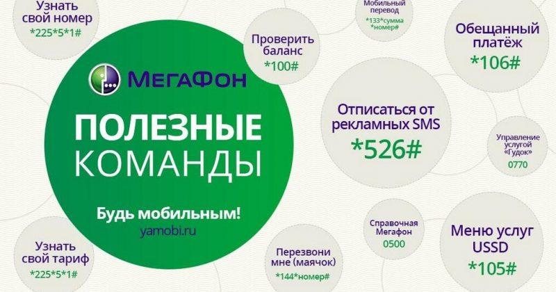 мегафон обещанный платеж комбинация цифр