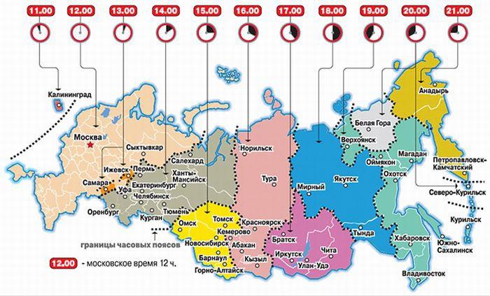 Сколько часовых поясов в России 11