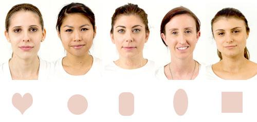 Точки замеров на лице