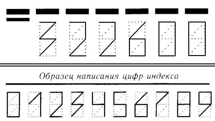 Индекс как вписать