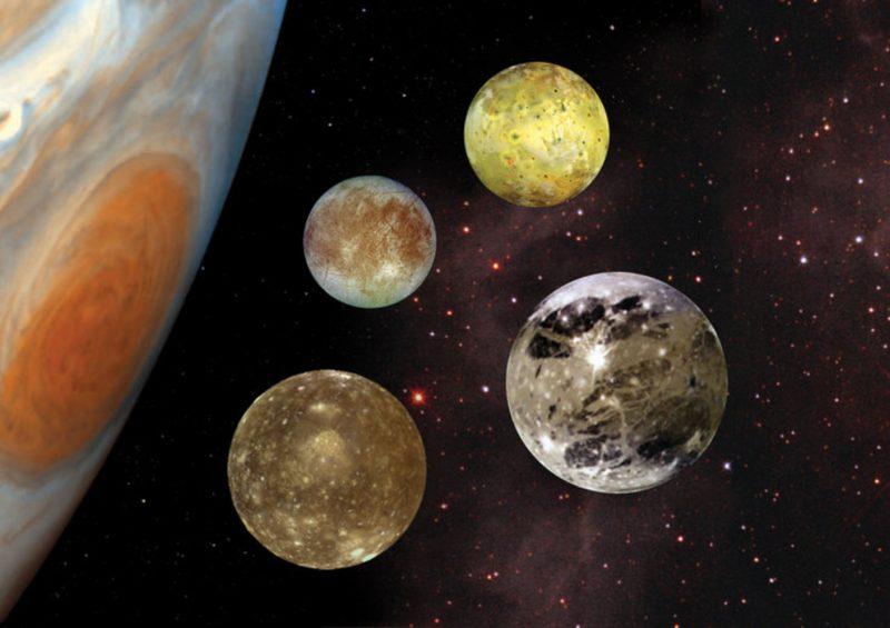 Спутники Юпитер