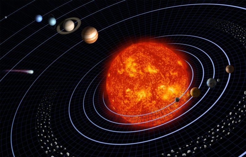 Планета Юпитер и спутники