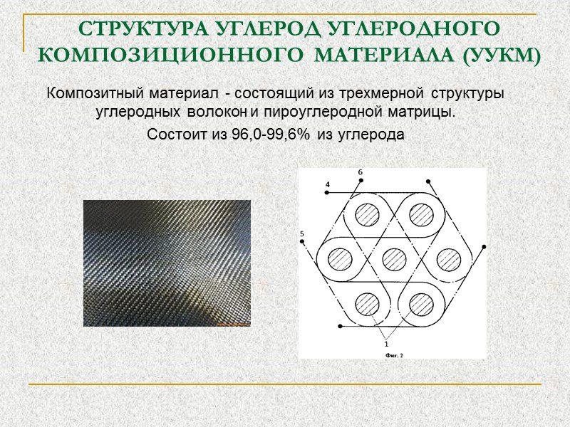 Углерод-углеродные композиционные материалы