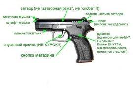 Рейтинг травматических пистолетов