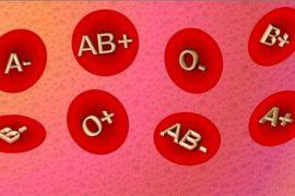 Самая распространенная группа крови в мире
