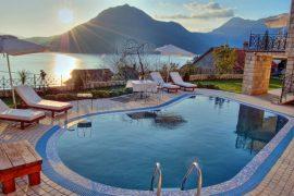 Рейтинг отелей Черногории