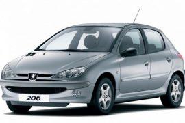 Самые экономичные автомобили по расходу топлива – ТОП-10