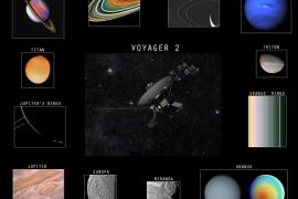 Cамая холодная планета солнечной системы